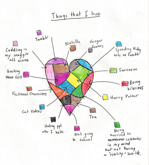 heart-map Art Therapy: How to de-stress yourself with Art & Craft