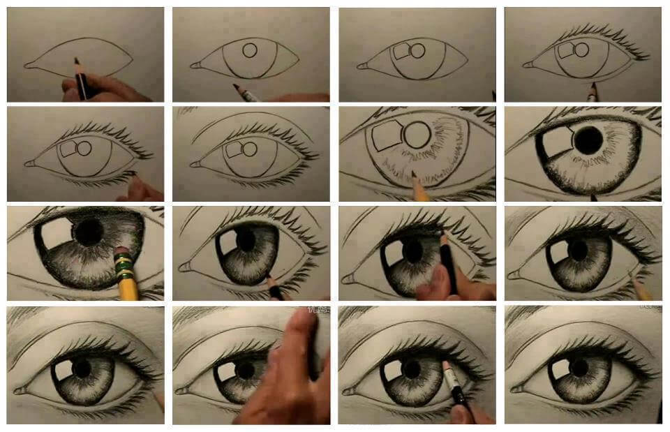How to draw a realistic eye Drawing Lessons: Easy Step by Step Drawing Tutorials