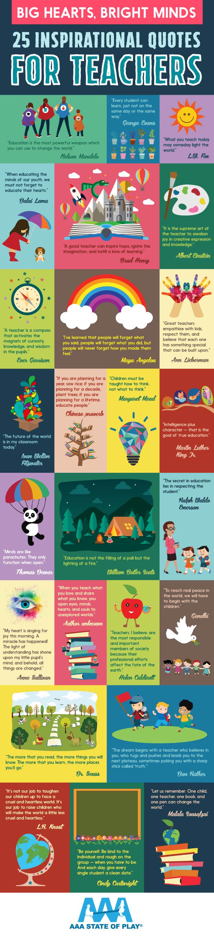 The 25 Inspirational Quotes for Teachers Awesome Teachers' Day Gift Ideas with Thank You Cards