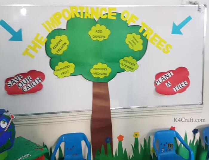 Green day crafts for kids, toddlers, preschool - Make Importance Of Trees Poster For Kindergarten
