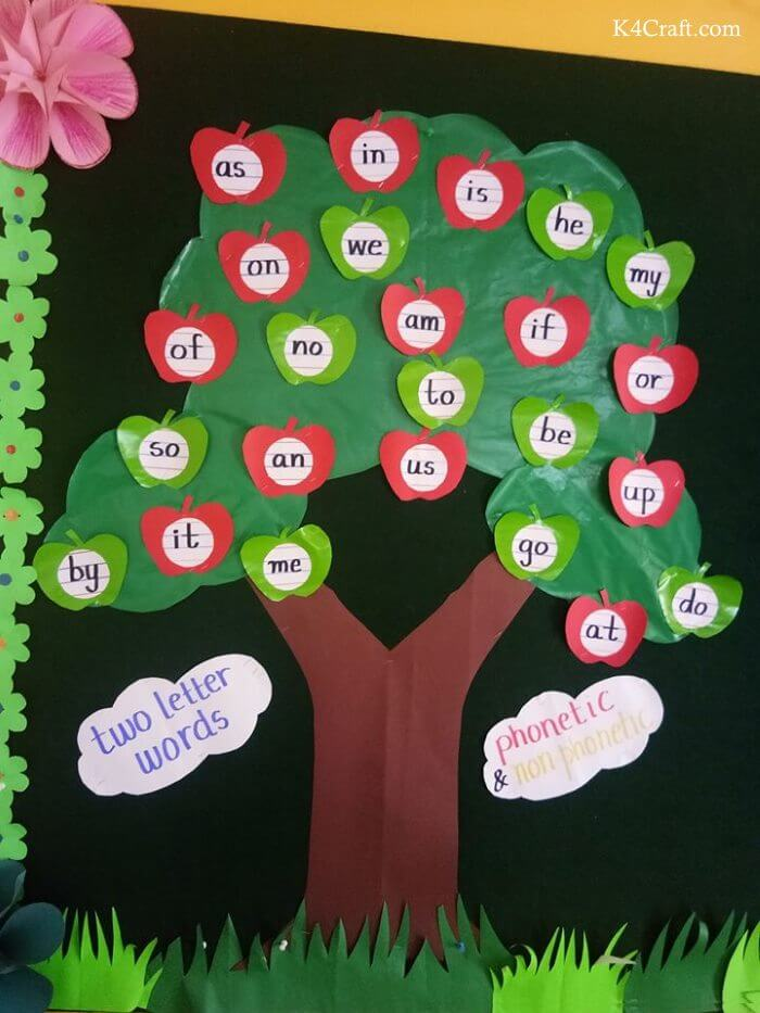 Green day crafts for kids, toddlers, preschool - Learn Grammar With Tree Craft
